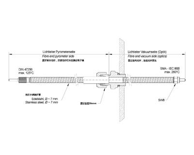 真空炉光纤红外测温仪用光纤套管