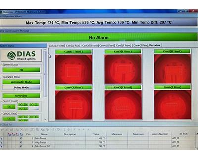 智能制造:真空炉红外热像控制系统PYROVAC