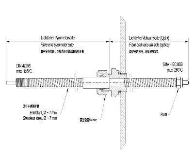 真空炉光纤红外测温仪用光纤导通头 Vacuum Lead-through