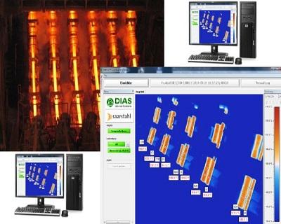 智能制造:德国DIAS短波红外热像仪在连铸自动控制中的应用
