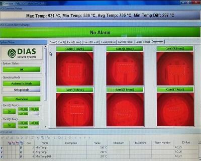 智能制造:真空炉红外测温成像控制系统PYROVAC